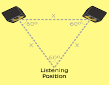 ListeningPosition.png